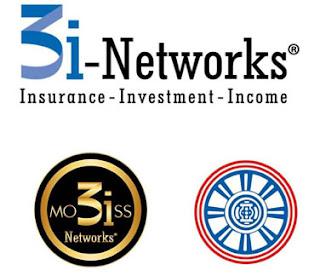 Kantor CAR 3i-Networks-Ende